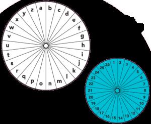 Cartoncini per creare una ruota da cifratura