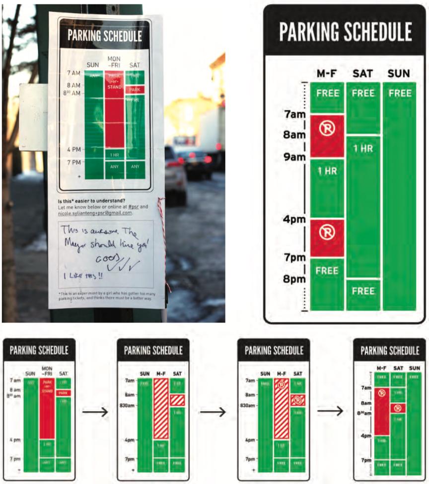Come nasce il design delle regole di parcheggio