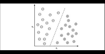Compito di classificazione binaria