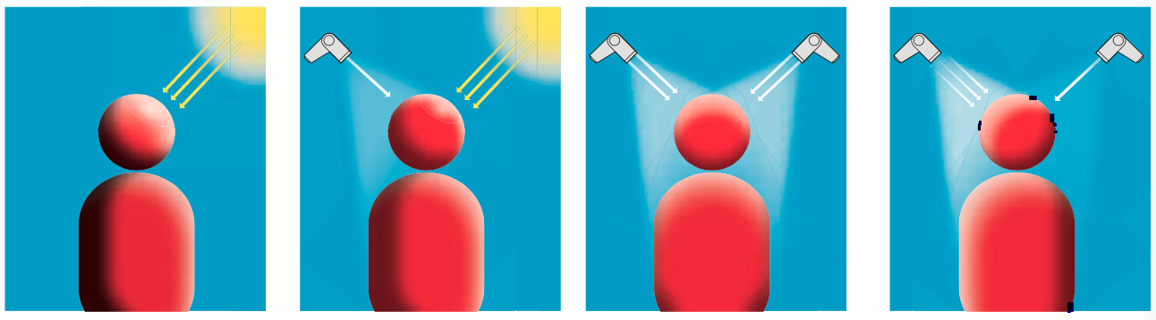 Differenze tra potenza del flash ed esposizione del soggetto
