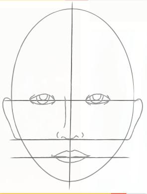Disegna occhi, naso e bocca lungo le lineea guida