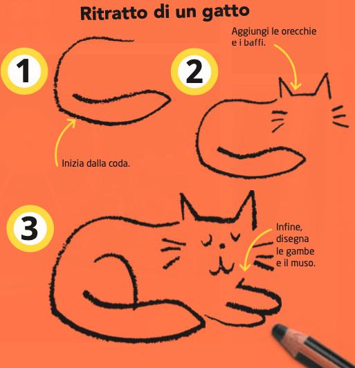 I passaggi per ritrarre un gatto