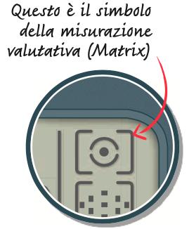 Il simbolo della misurazione valutativa