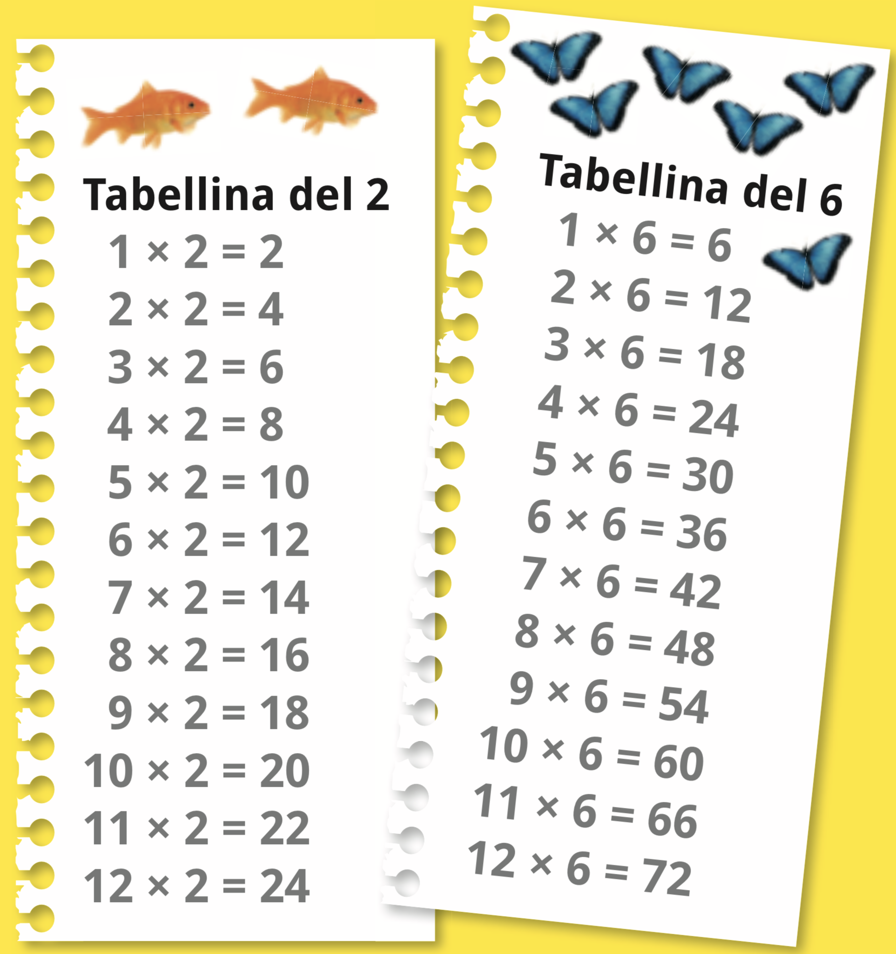 Imparare le moltiplicazioni: le tabelline del 2 e del 6