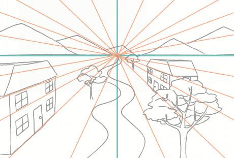 Le linee convergono verso il punto di fuga e così i contorni degli oggetti