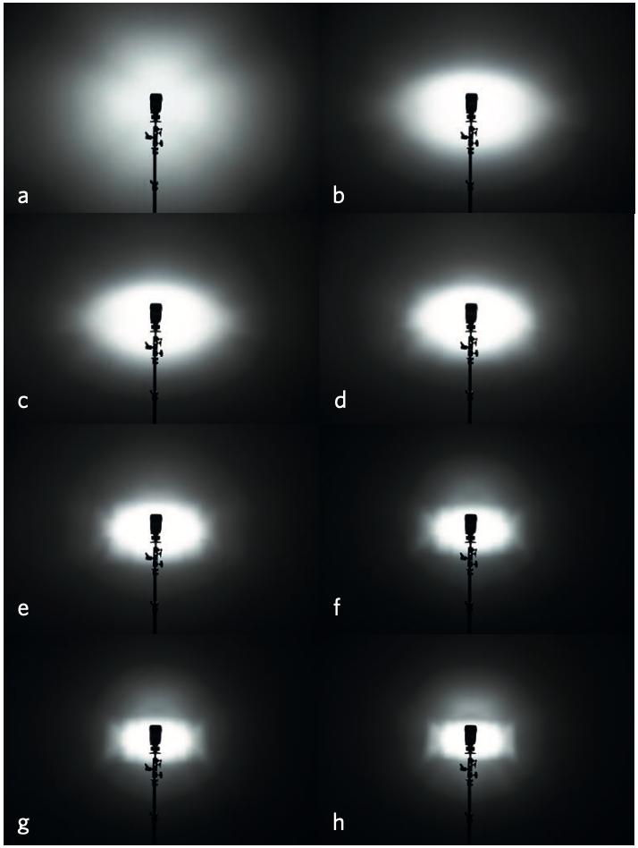 Variazione del fascio di luce emessa dal flash Canon 580 EX II al variare della parabola: a) 14 mm, b) 24 mm, c) 28 mm, d) 35 mm, e) 50 mm, f) 70 mm, g) 80 mm, h) 105 mm