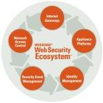 Web Security Ecosystem, l'ecosistema della sicurezza online