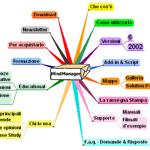 L'outliner e le mappe per organizzare le idee