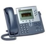 Configurare l'hardware per un sistema VoIP