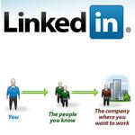Raccomandazioni globali con LinkedIn