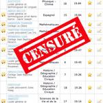 Niente voti ai prof (in Francia)