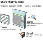 Google condivide la conoscenza