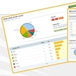 WordPress investe nei sondaggi