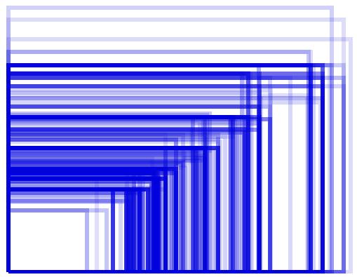 Frammentazione schermi Android