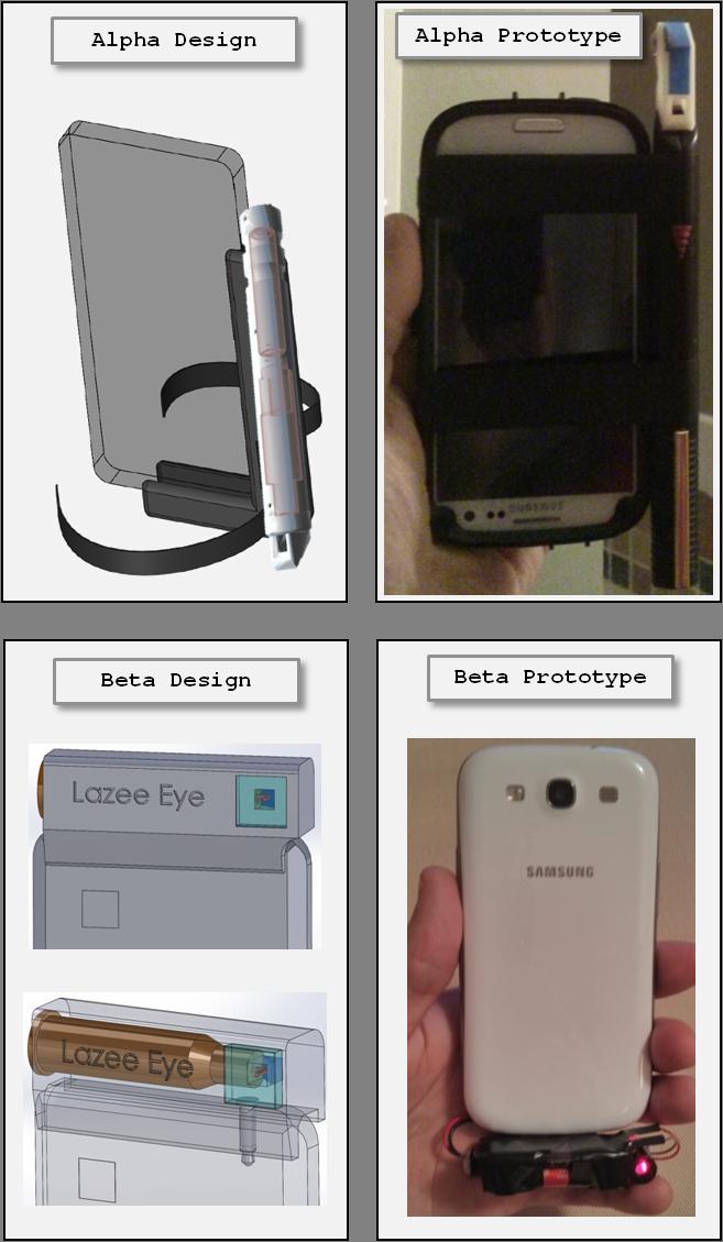 Smartphone, fashion, design