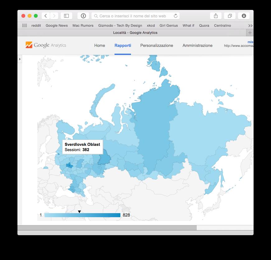 Una schermata di Google Analytics con il raggiro in bella vista.