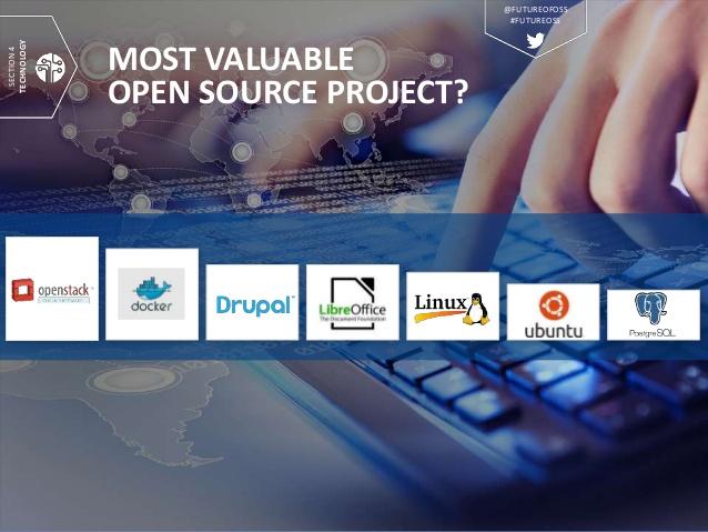 I sette progetti open source più importanti