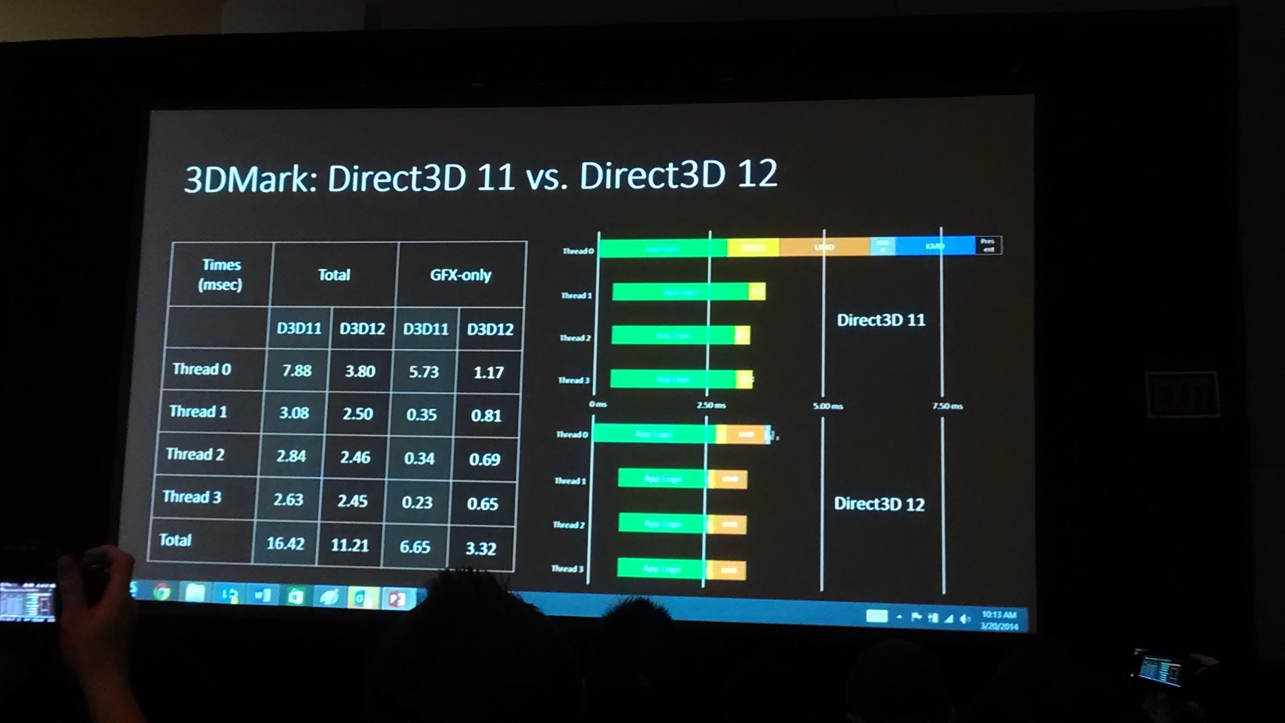 Direct3D 12