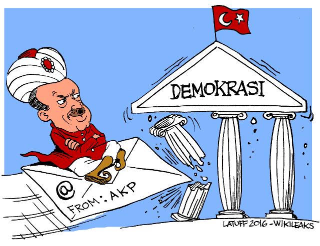 WikiLeaks Turchia