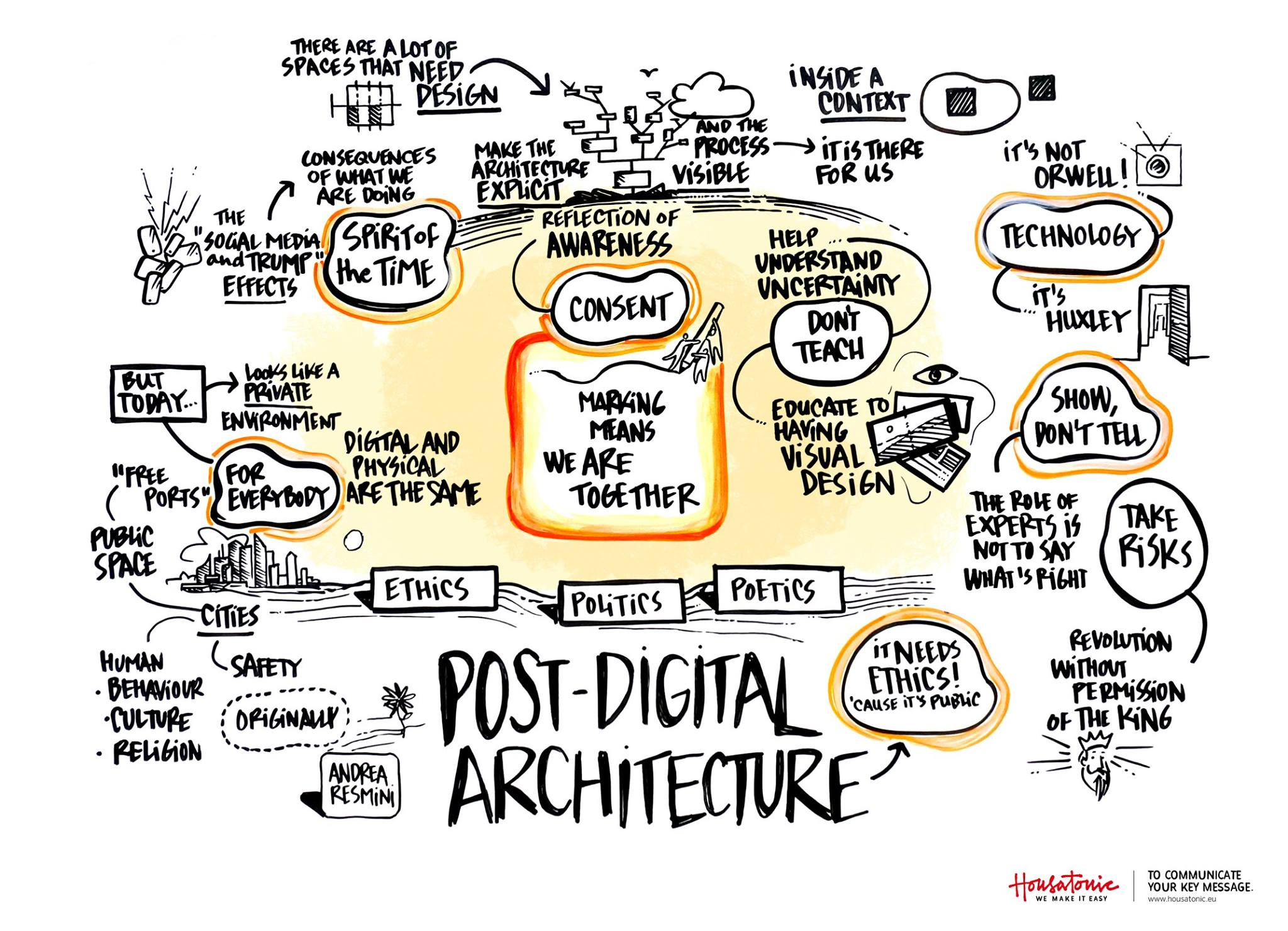 Post-digital architecture di Housatonic Design