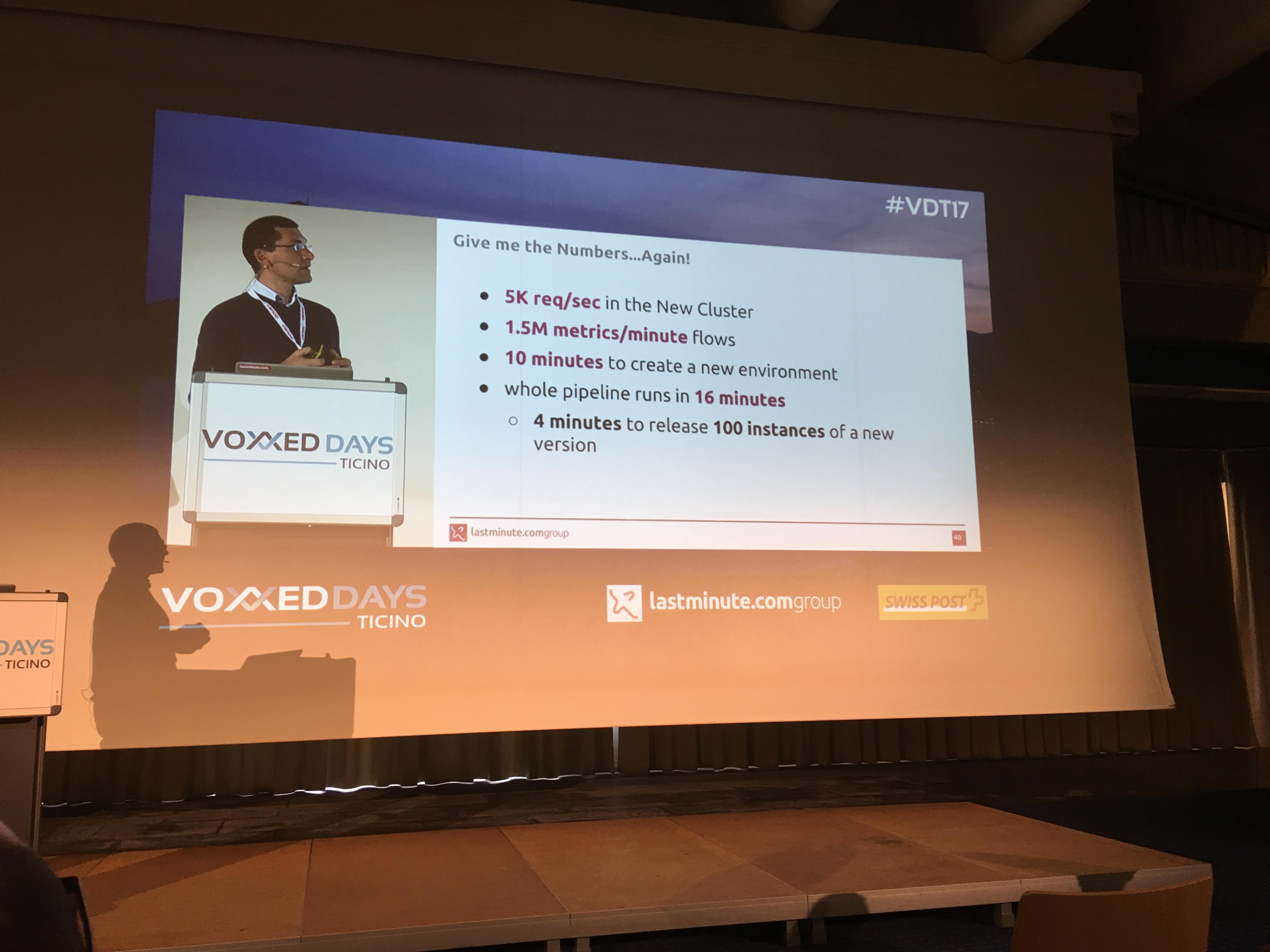 Immagine dal talk su Kubernetes a Voxxed Days Ticino 2017