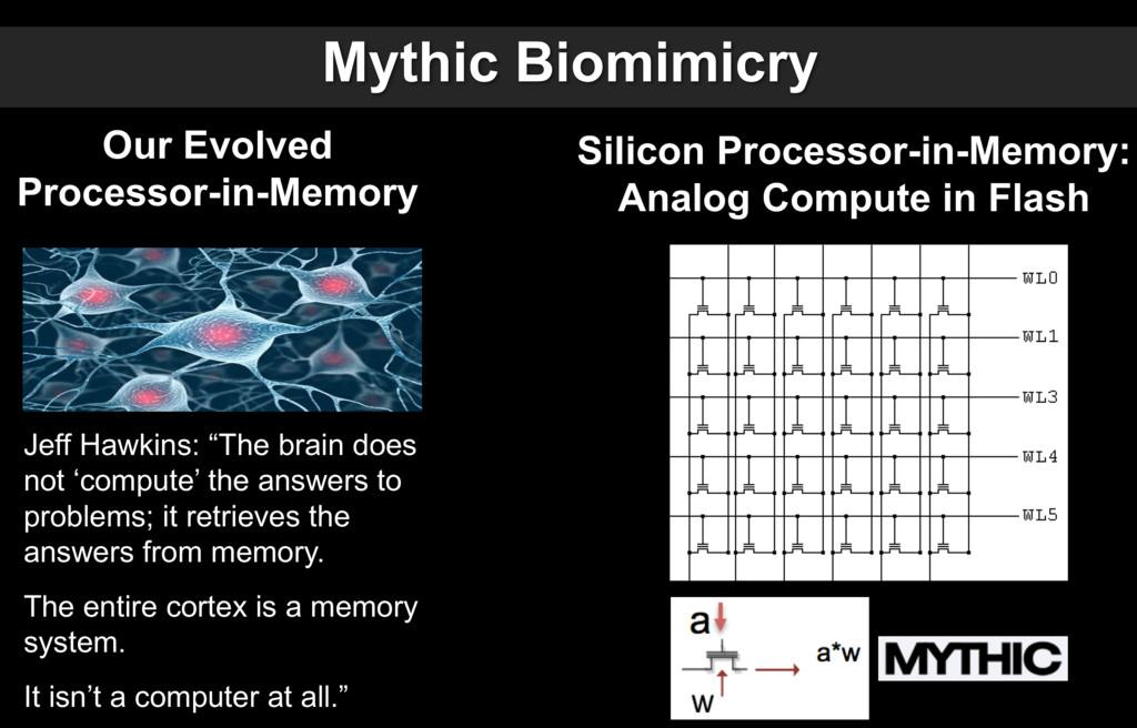 Come funziona l'intelligenza artificiale di Mythic