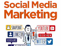 Social media marketing fatto da professionisti